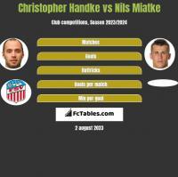 Christopher Handke vs Nils Miatke h2h player stats