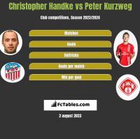 Christopher Handke vs Peter Kurzweg h2h player stats