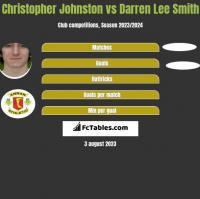 Christopher Johnston vs Darren Lee Smith h2h player stats