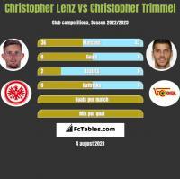 Christopher Lenz vs Christopher Trimmel h2h player stats