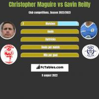 Christopher Maguire vs Gavin Reilly h2h player stats