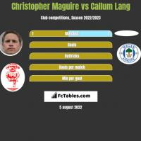 Christopher Maguire vs Callum Lang h2h player stats
