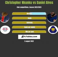 Christopher Nkunku vs Daniel Alves h2h player stats