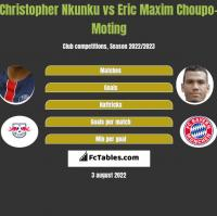 Christopher Nkunku vs Eric Choupo-Moting h2h player stats