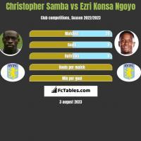 Christopher Samba vs Ezri Konsa Ngoyo h2h player stats