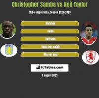 Christopher Samba vs Neil Taylor h2h player stats