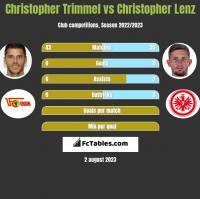 Christopher Trimmel vs Christopher Lenz h2h player stats
