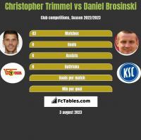 Christopher Trimmel vs Daniel Brosinski h2h player stats