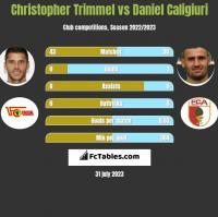 Christopher Trimmel vs Daniel Caligiuri h2h player stats