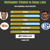 Christopher Trimmel vs Danny Latza h2h player stats