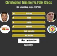 Christopher Trimmel vs Felix Kroos h2h player stats