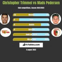 Christopher Trimmel vs Mads Pedersen h2h player stats