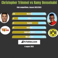 Christopher Trimmel vs Ramy Bensebaini h2h player stats