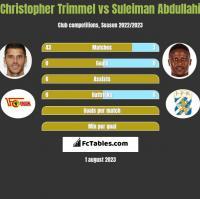 Christopher Trimmel vs Suleiman Abdullahi h2h player stats