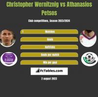 Christopher Wernitznig vs Athanasios Petsos h2h player stats