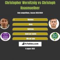 Christopher Wernitznig vs Christoph Knasmuellner h2h player stats