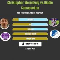 Christopher Wernitznig vs Diadie Samassekou h2h player stats