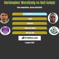 Christopher Wernitznig vs Kofi Schulz h2h player stats