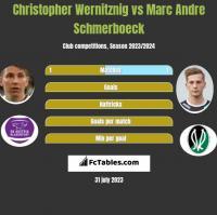 Christopher Wernitznig vs Marc Andre Schmerboeck h2h player stats