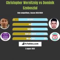 Christopher Wernitznig vs Dominik Szoboszlai h2h player stats