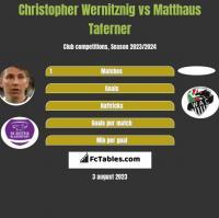 Christopher Wernitznig vs Matthaus Taferner h2h player stats