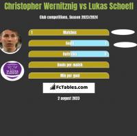 Christopher Wernitznig vs Lukas Schoefl h2h player stats