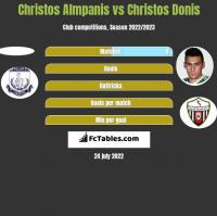 Christos Almpanis vs Christos Donis h2h player stats