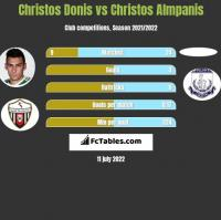 Christos Donis vs Christos Almpanis h2h player stats