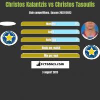 Christos Kalantzis vs Christos Tasoulis h2h player stats