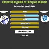 Christos Karypidis vs Georgios Delizisis h2h player stats