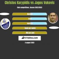 Christos Karypidis vs Jagos Vukovic h2h player stats
