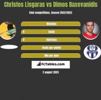 Christos Lisgaras vs Dimos Baxevanidis h2h player stats