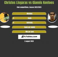 Christos Lisgaras vs Giannis Kontoes h2h player stats