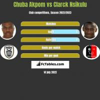 Chuba Akpom vs Clarck Nsikulu h2h player stats