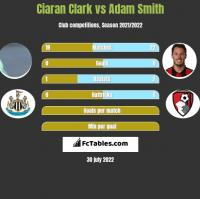 Ciaran Clark vs Adam Smith h2h player stats