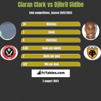 Ciaran Clark vs Djibril Sidibe h2h player stats