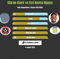 Ciaran Clark vs Ezri Konsa Ngoyo h2h player stats