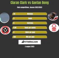Ciaran Clark vs Gaetan Bong h2h player stats