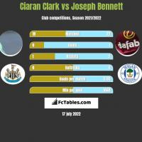 Ciaran Clark vs Joseph Bennett h2h player stats