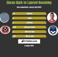 Ciaran Clark vs Laurent Koscielny h2h player stats