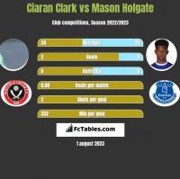 Ciaran Clark vs Mason Holgate h2h player stats