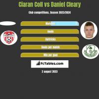 Ciaran Coll vs Daniel Cleary h2h player stats