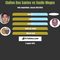 Claiton Dos Santos vs Vasile Mogos h2h player stats