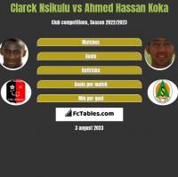 Clarck Nsikulu vs Ahmed Hassan Koka h2h player stats