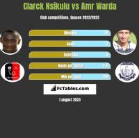Clarck Nsikulu vs Amr Warda h2h player stats