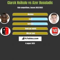 Clarck Nsikulu vs Azer Busuladic h2h player stats