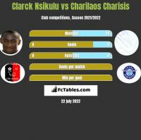 Clarck Nsikulu vs Charilaos Charisis h2h player stats