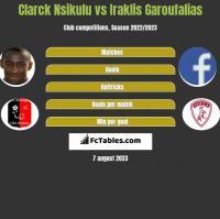 Clarck Nsikulu vs Iraklis Garoufalias h2h player stats