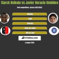 Clarck Nsikulu vs Javier Horacio Umbides h2h player stats