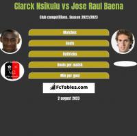 Clarck Nsikulu vs Jose Raul Baena h2h player stats